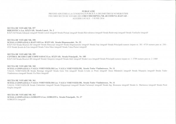 publicatie sectii votare.jpg